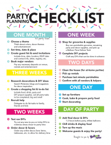 40th Birthday Party Checklist Template