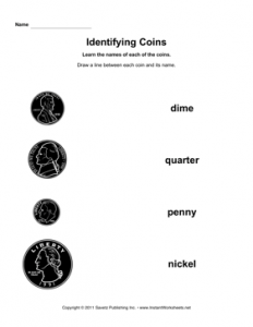 Identifying Coins Activities