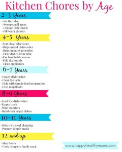 Printable Chore Chart by Age