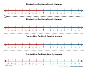 Printable Number Line with Negative Numbers