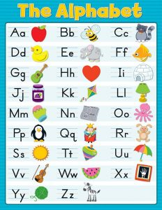 Alphabet Chart for Toddlers