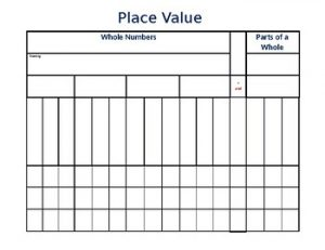 Blank Place Value Chart Printable