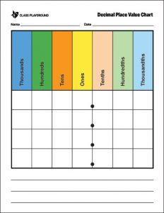 Free Printable Place Value Chart with Decimals