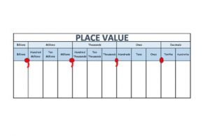 Place Value Chart Pintable 4th Grade