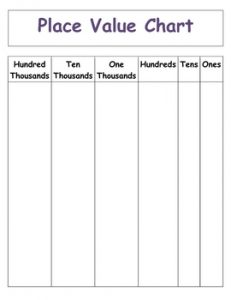 Printable Place Value Chart to Hundred Thousands