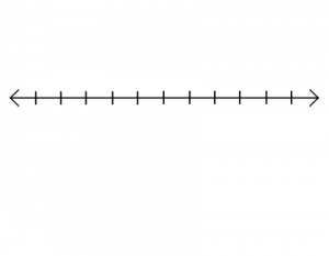 Image of a Blank Number Line